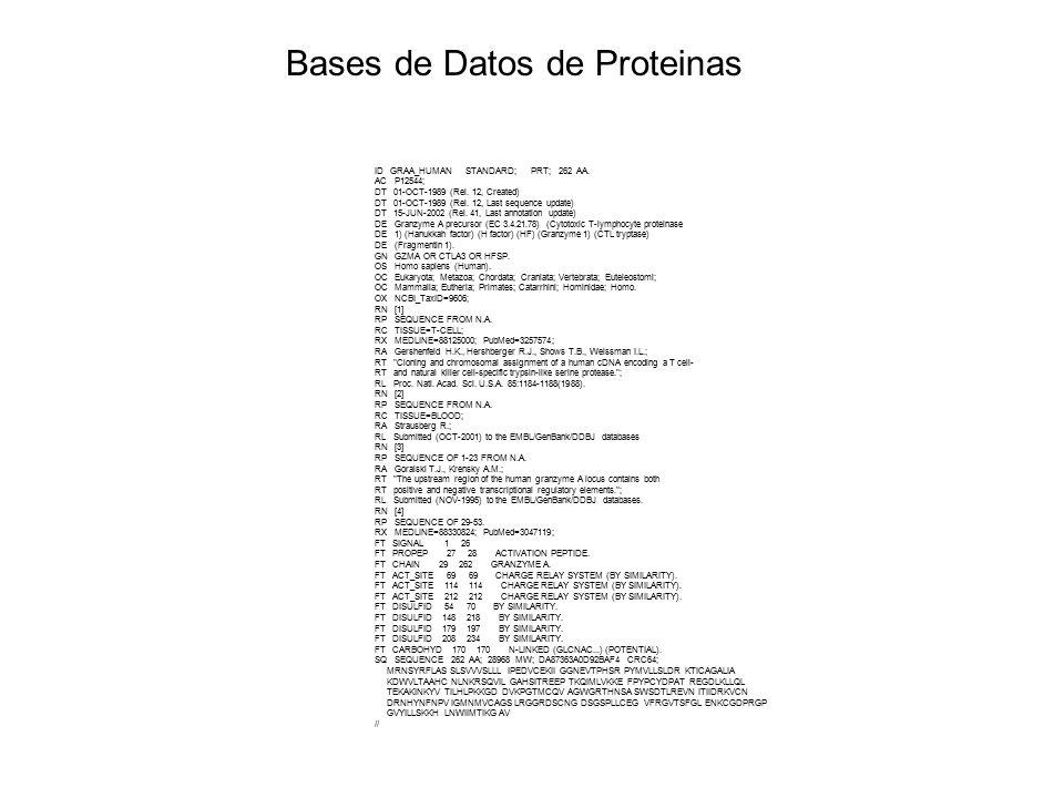 ID GRAA_HUMAN STANDARD; PRT; 262 AA. AC P12544; DT 01-OCT-1989 (Rel.