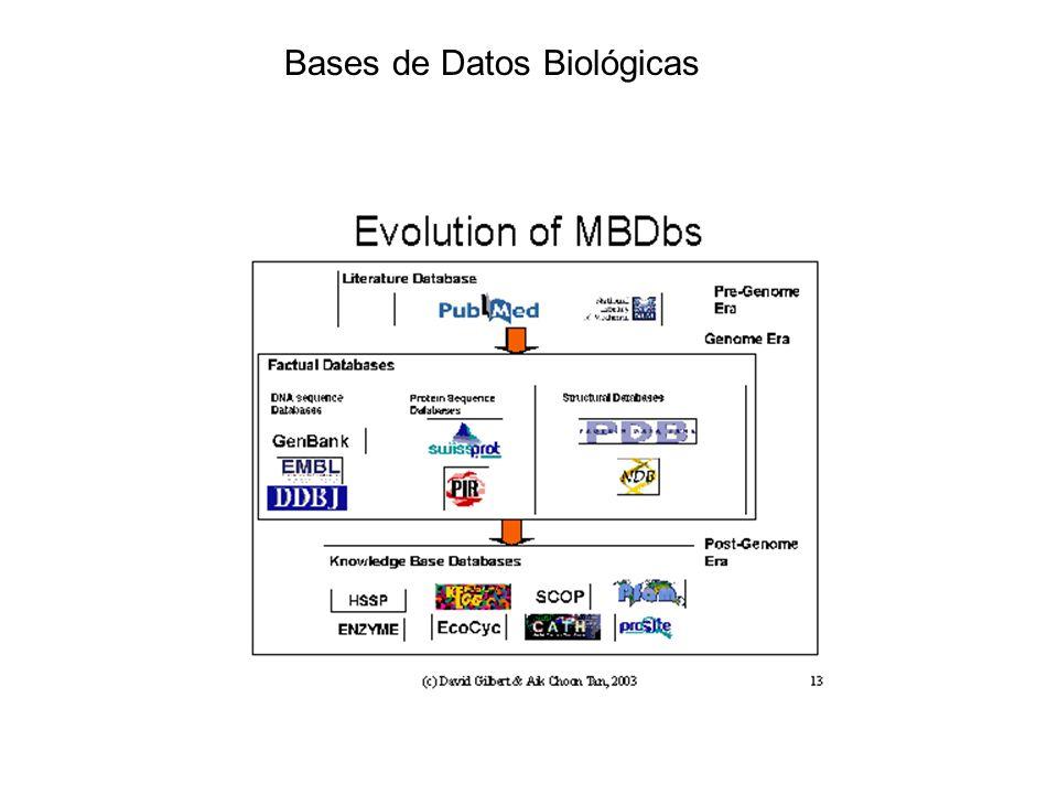 Bases de Datos Biológicas