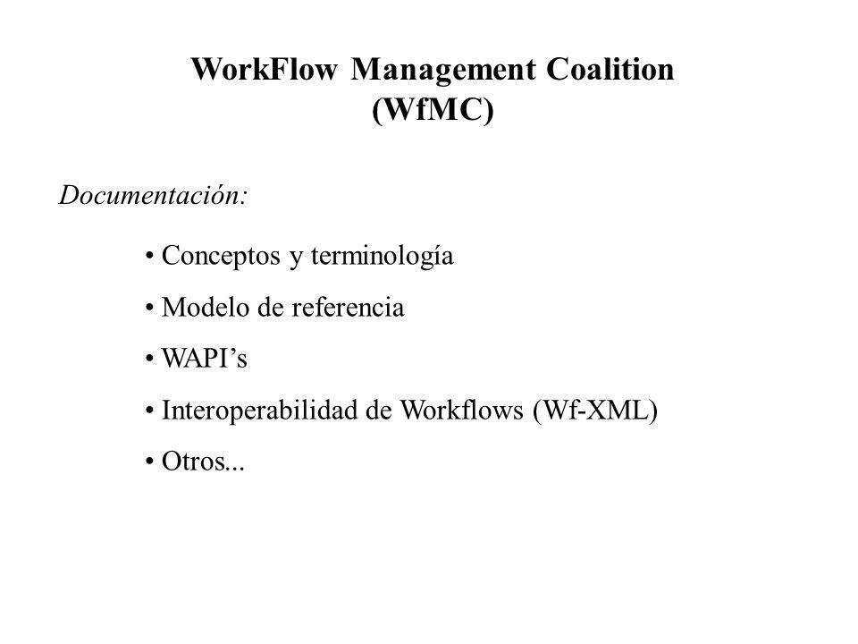 WorkFlow Management Coalition (WfMC) Conceptos y terminología Modelo de referencia WAPI's Interoperabilidad de Workflows (Wf-XML) Otros...