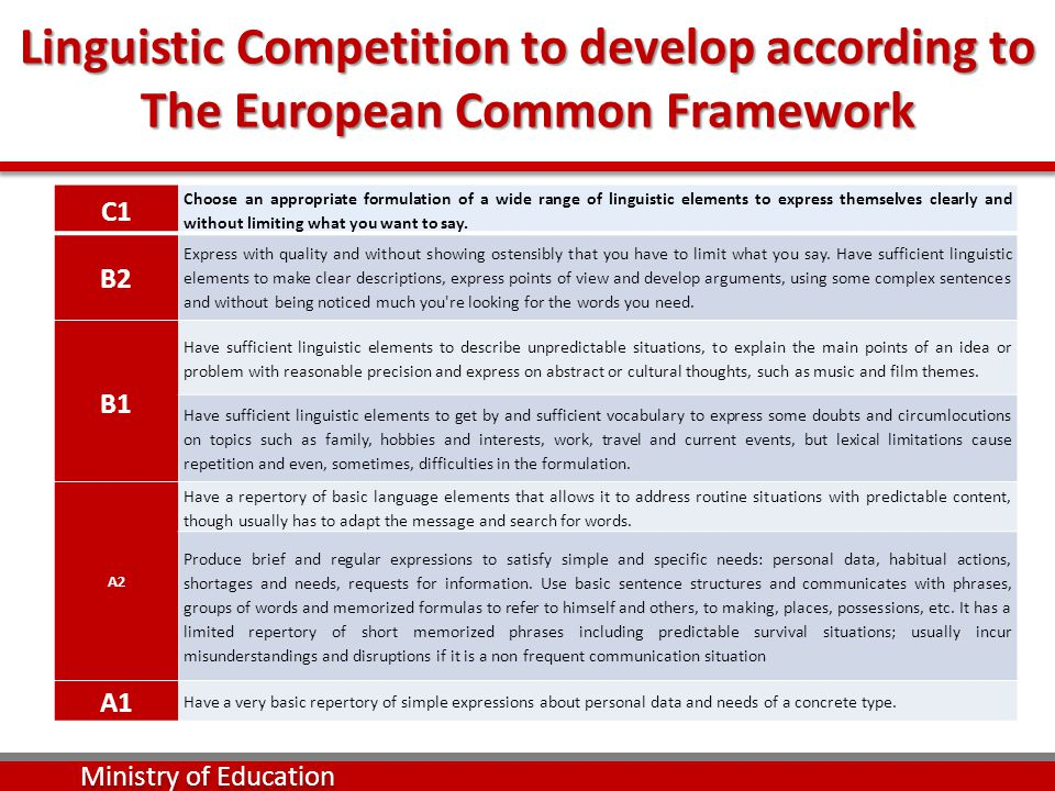Linguistic Competition to develop according to The European Common Framework Ministry of Education C1 Choose an appropriate formulation of a wide range of linguistic elements to express themselves clearly and without limiting what you want to say.