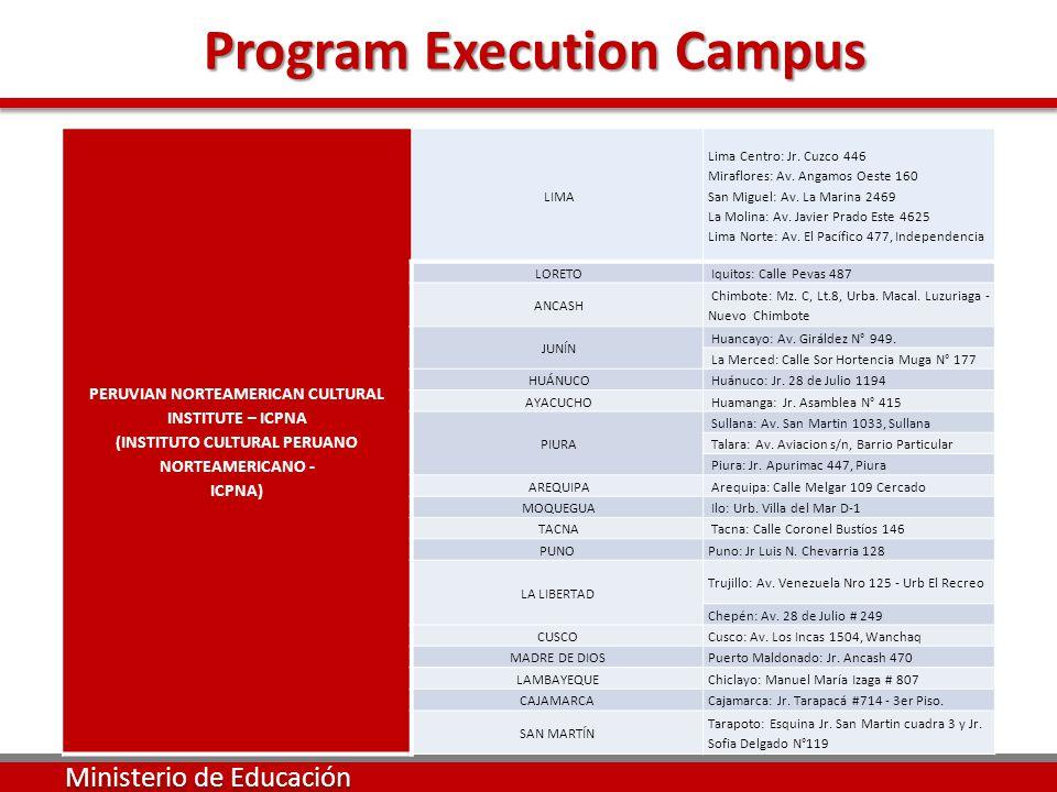 Program Execution Campus Program Execution Campus Ministerio de Educación PERUVIAN NORTEAMERICAN CULTURAL INSTITUTE – ICPNA (INSTITUTO CULTURAL PERUANO NORTEAMERICANO - ICPNA) LIMA Lima Centro: Jr.