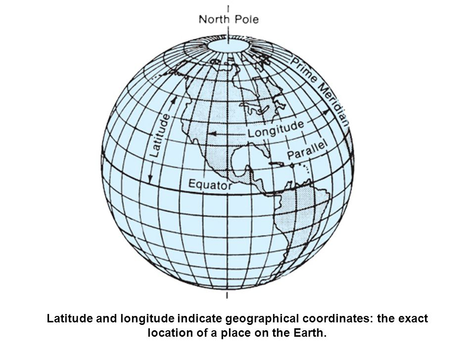 Latitude is measured by using the parallels which start at the equator (0º).