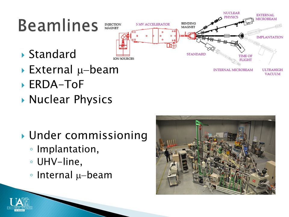  Standard  External  beam  ERDA-ToF  Nuclear Physics  Under commissioning ◦ Implantation, ◦ UHV-line, ◦ Internal  beam