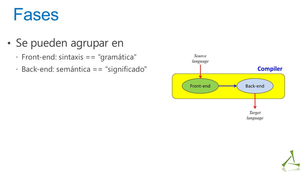 """Se pueden agrupar en  Front-end: sintaxis == """"gramática""""  Back-end: semántica == """"significado"""