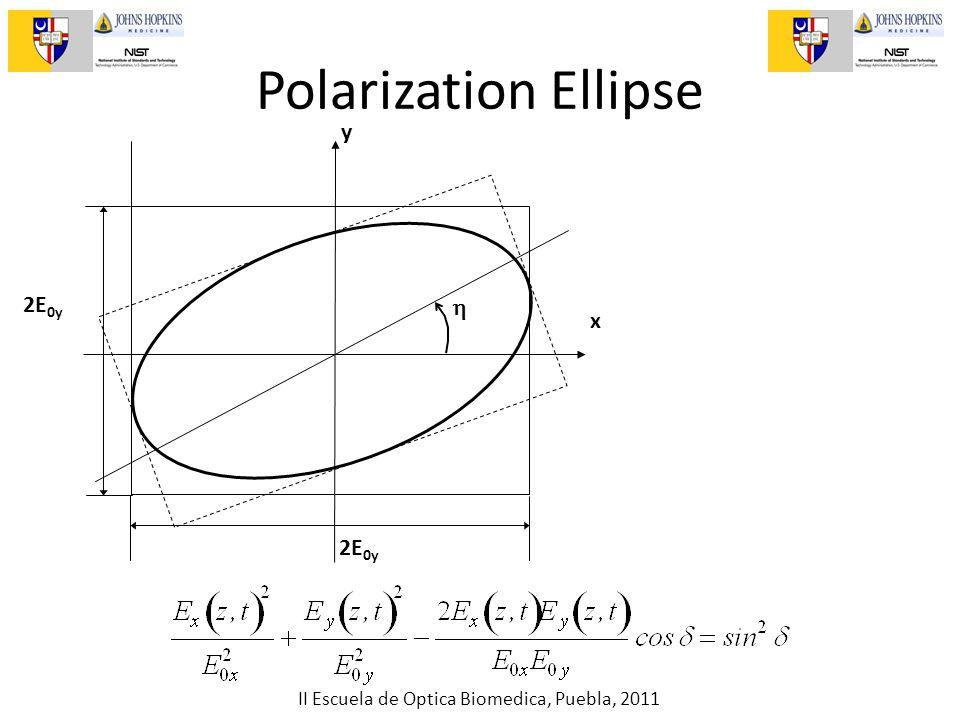 II Escuela de Optica Biomedica, Puebla, 2011 Polarization Ellipse 2E 0y  x y
