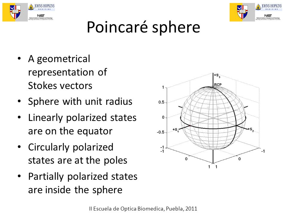II Escuela de Optica Biomedica, Puebla, 2011 Poincaré sphere A geometrical representation of Stokes vectors Sphere with unit radius Linearly polarized states are on the equator Circularly polarized states are at the poles Partially polarized states are inside the sphere
