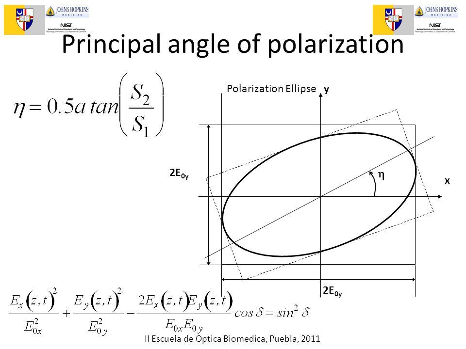 II Escuela de Optica Biomedica, Puebla, 2011 Principal angle of polarization 2E 0y  x y Polarization Ellipse