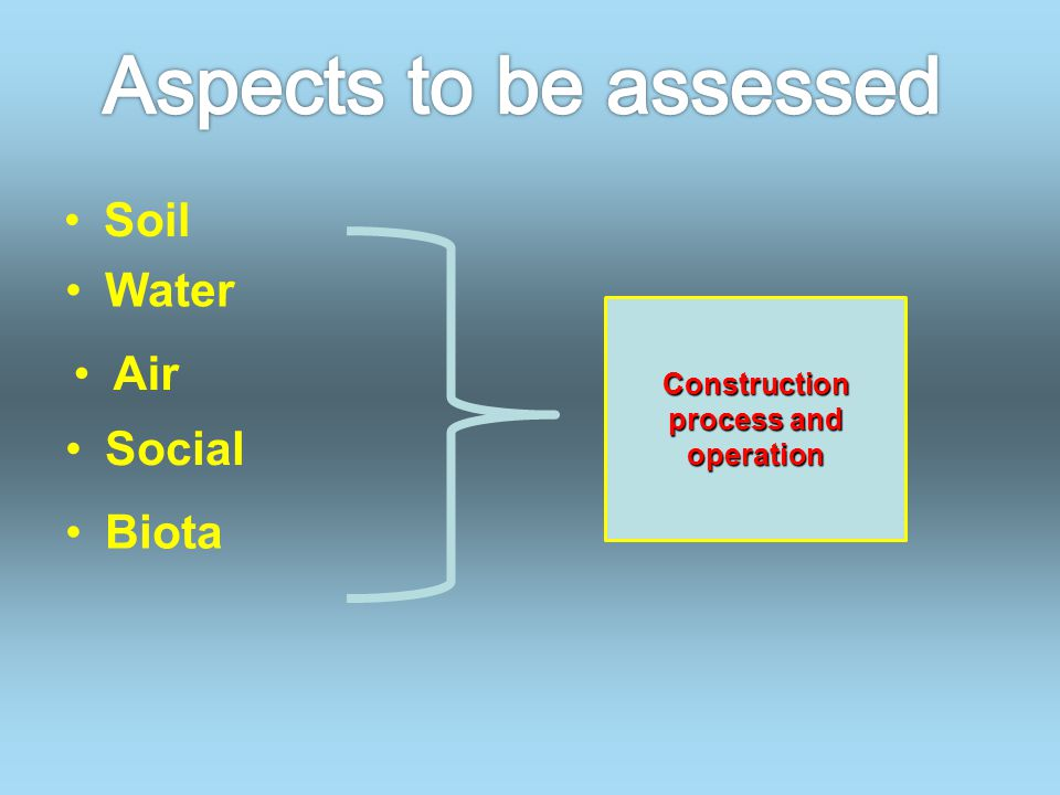 Soil Construction process and operation Water Social Air Biota