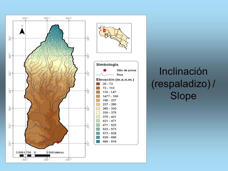 Soil Construction process and operation Water Social Air Biota