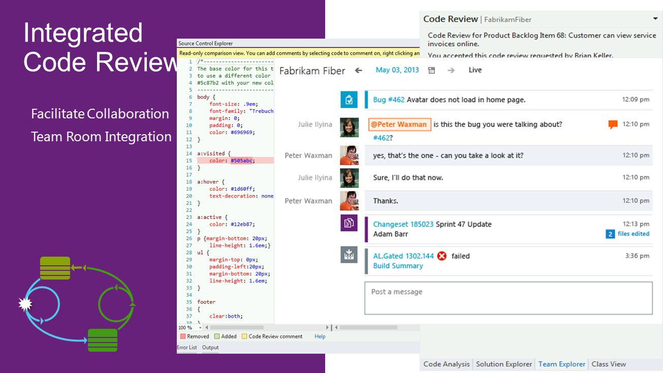 Integrated Code Review Facilitate Collaboration Team Room Integration