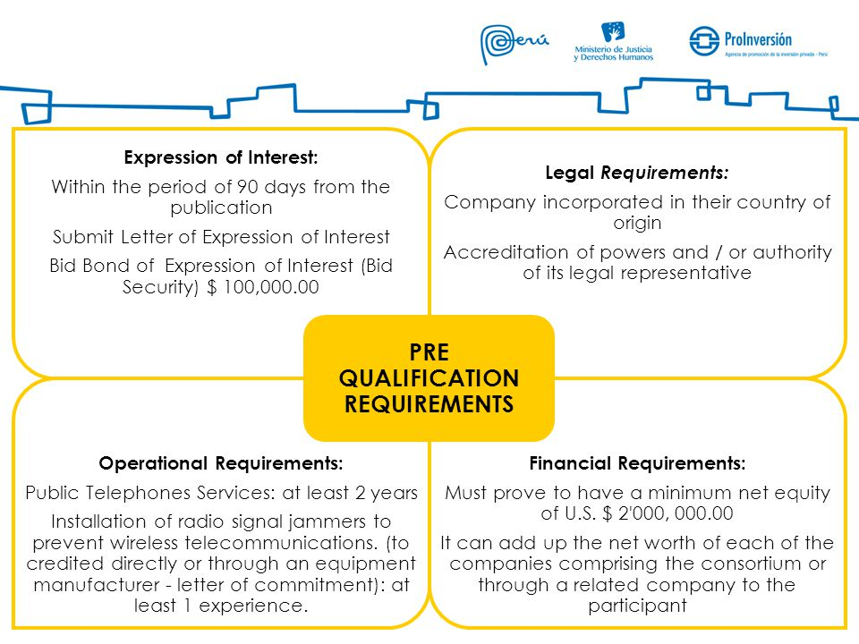Expression of Interest: Within the period of 90 days from the publication Submit Letter of Expression of Interest Bid Bond of Expression of Interest (Bid Security) $ 100,000.00 Legal Requirements: Company incorporated in their country of origin Accreditation of powers and / or authority of its legal representative Operational Requirements: Public Telephones Services: at least 2 years Installation of radio signal jammers to prevent wireless telecommunications.