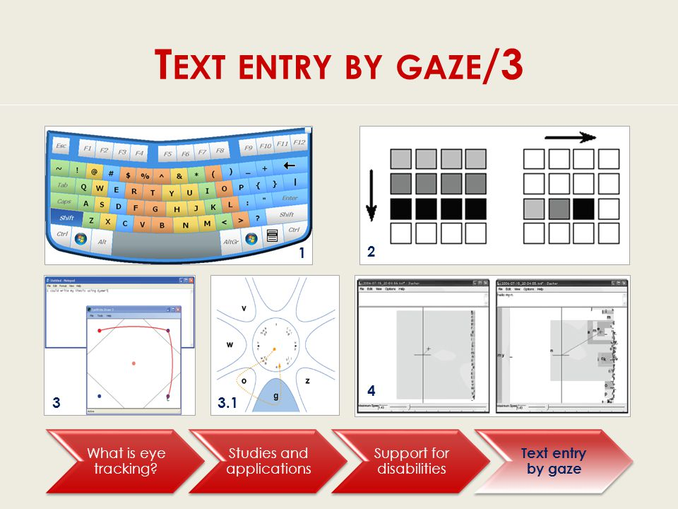 T EXT ENTRY BY GAZE /3 What is eye tracking.