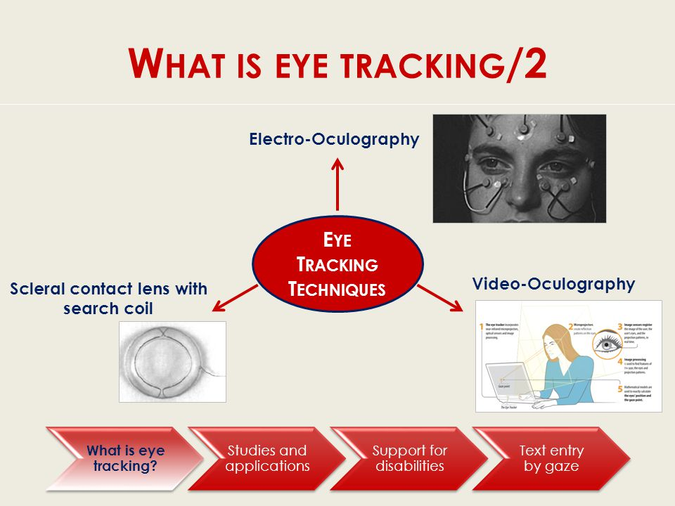 W HAT IS EYE TRACKING /2 What is eye tracking.