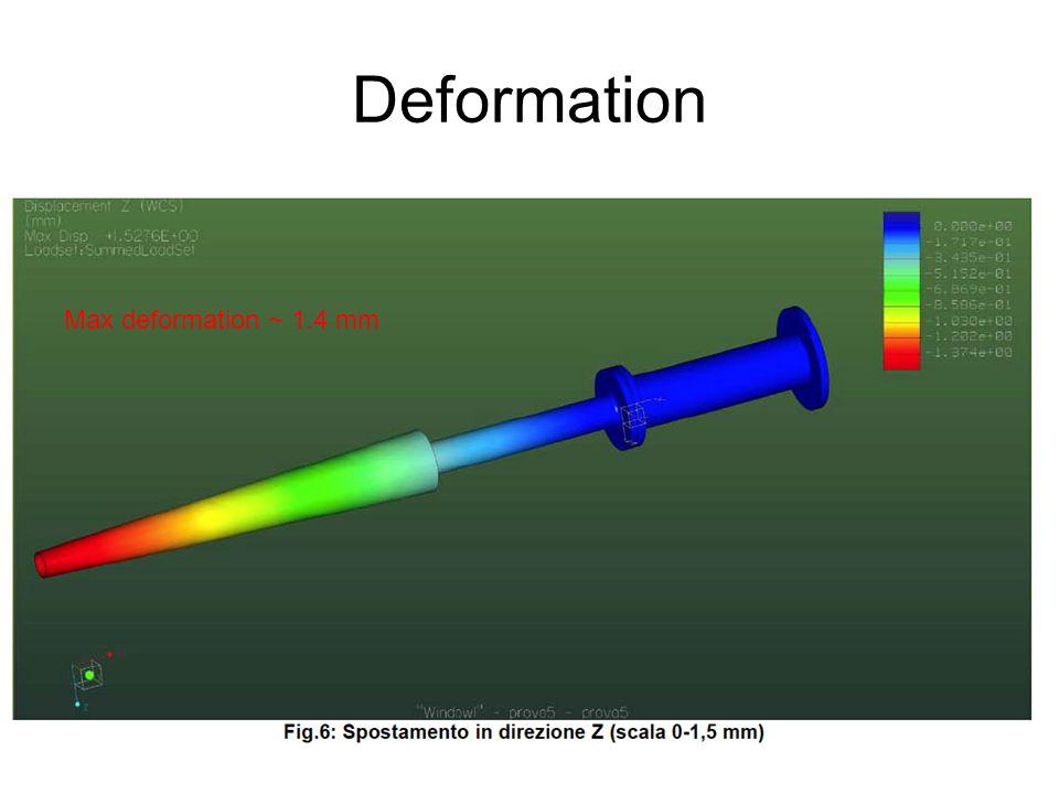 Crystal assembly support structure ELEMENTS: Shaped copper pipe (3 mm thick) 3 peek rings MATERIALS: Copper Densità: 8,9 kg/dm3 Modulo Elastico E: 131 Gpa Coefficiente di Poisson υ: 0.35 PEEK: Densità: 1.31 kg/dm3 Tensione di rottura: 110 MPa Modulo Elastico E: 4 Gpa Coefficiente di Poisson υ: 0.4
