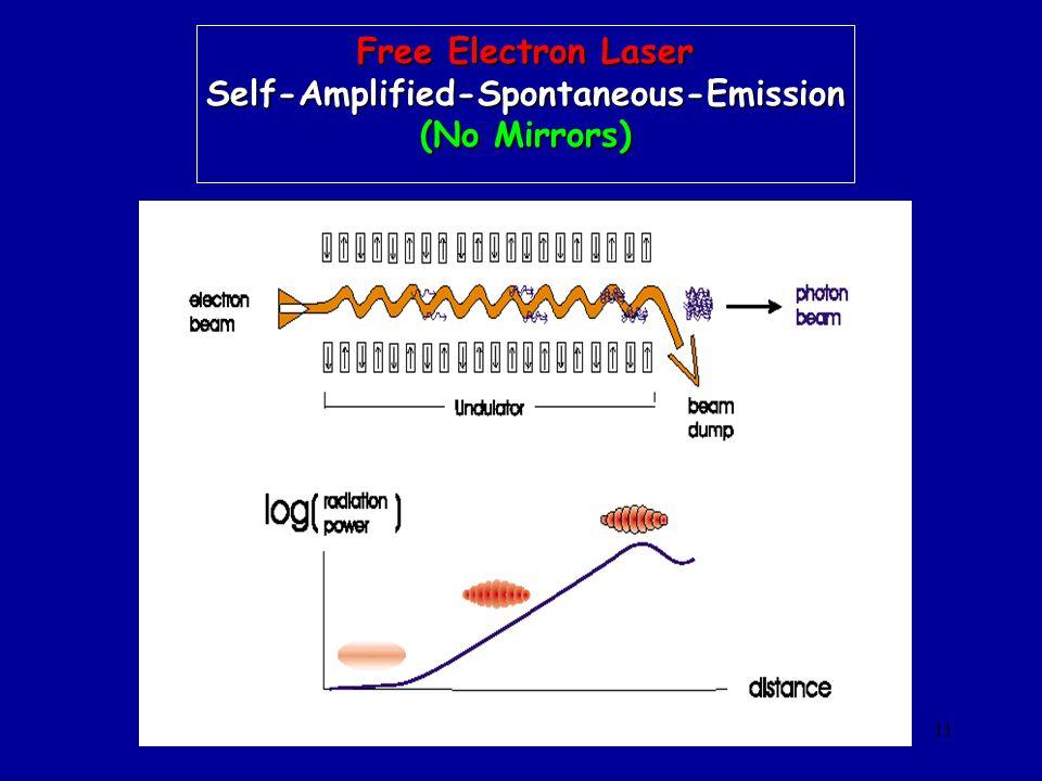 11 Free Electron Laser Self-Amplified-Spontaneous-Emission (No Mirrors)
