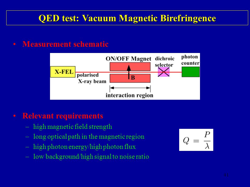 41 Measurement schematic Relevant requirements –high magnetic field strength –long optical path in the magnetic region –high photon energy/high photon flux –low background/high signal to noise ratio QED test: Vacuum Magnetic Birefringence