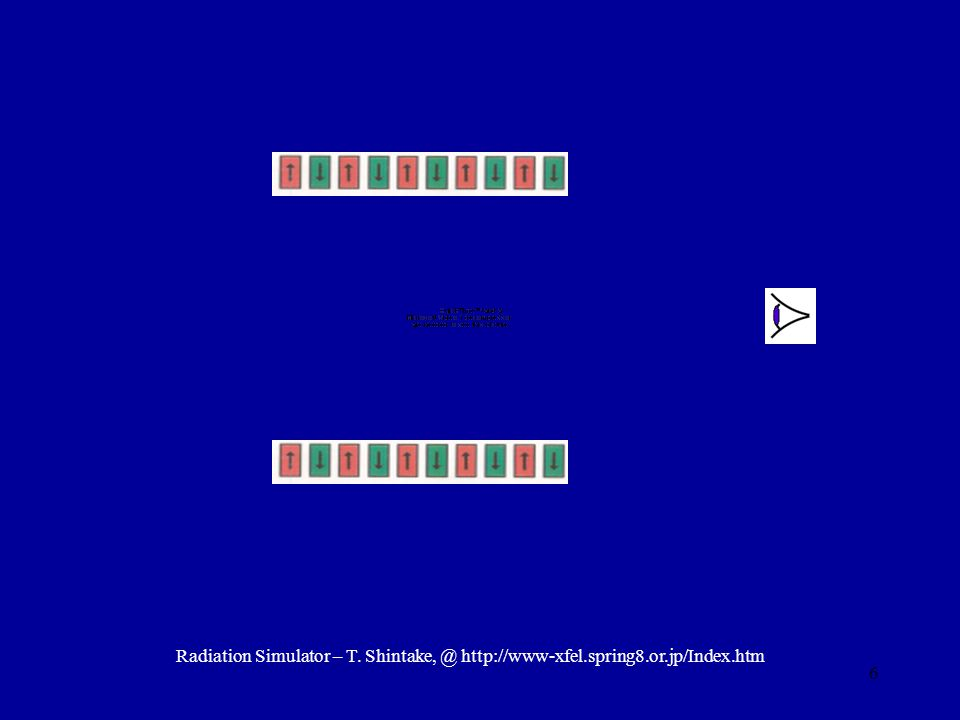 6 Radiation Simulator – T. Shintake, @ http://www-xfel.spring8.or.jp/Index.htm