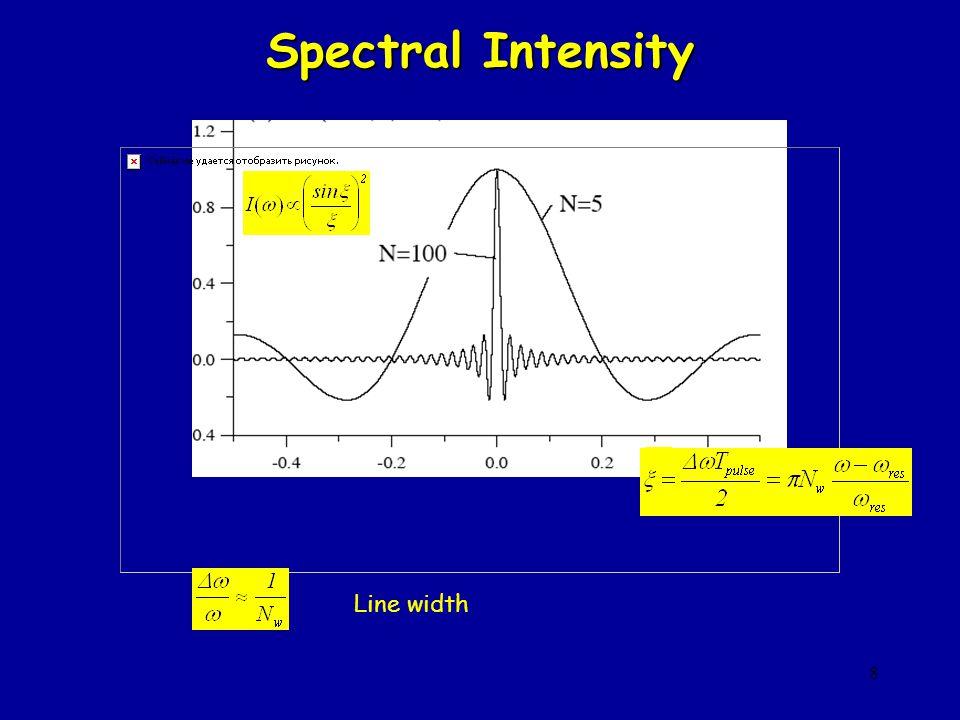 8 Spectral Intensity Line width