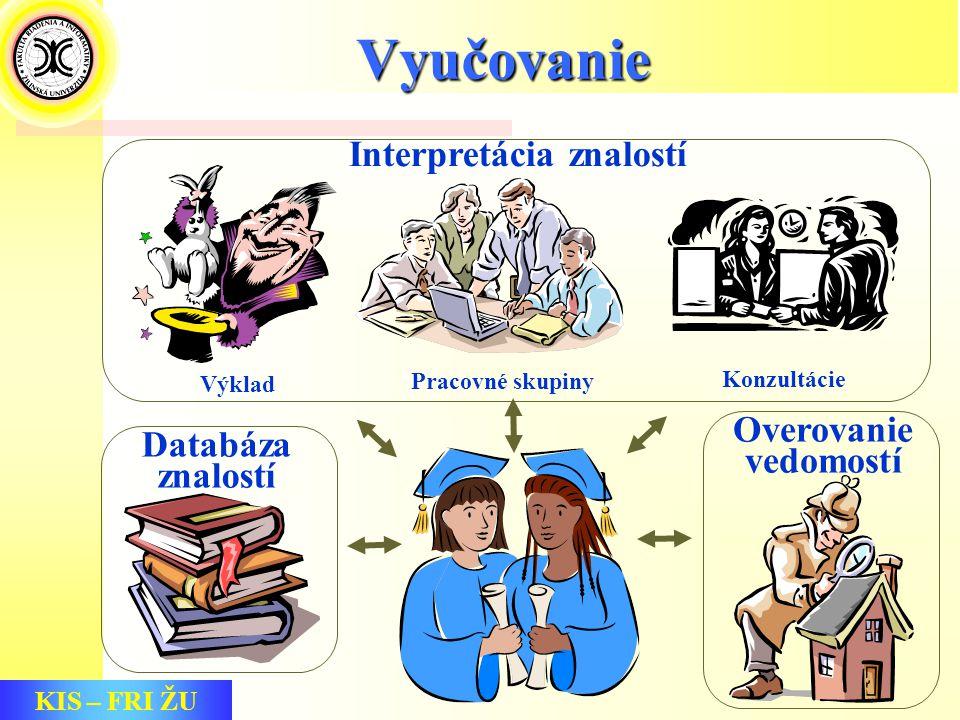 KIS – FRI ŽU Vyučovanie Interpretácia znalostí Výklad Pracovné skupiny Konzultácie Databáza znalostí Overovanie vedomostí