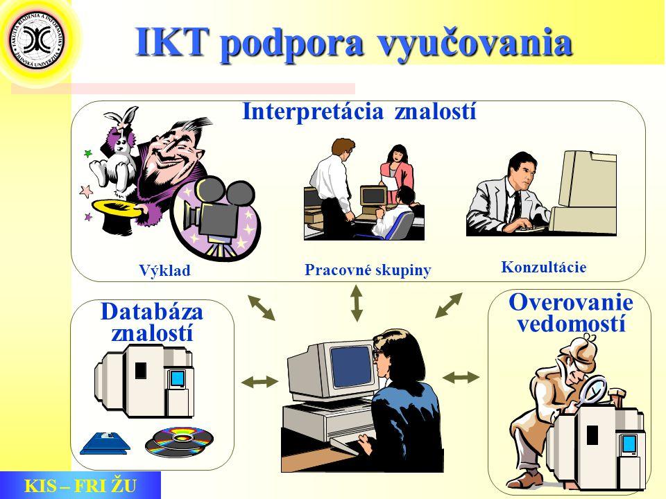 KIS – FRI ŽU IKT podpora vyučovania Interpretácia znalostí Výklad Pracovné skupiny Konzultácie Databáza znalostí Overovanie vedomostí