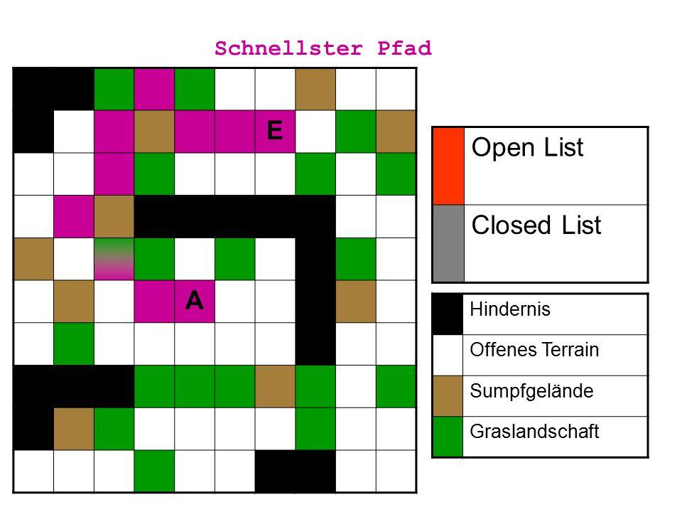 Schnellster Pfad E A Open List Closed List Hindernis Offenes Terrain Sumpfgelände Graslandschaft