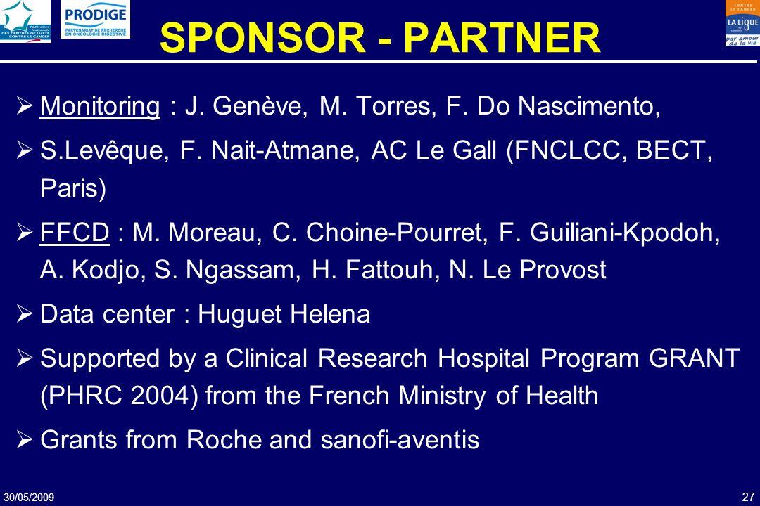 30/05/2009 27  Monitoring : J. Genève, M. Torres, F. Do Nascimento,  S.Levêque, F. Nait-Atmane, AC Le Gall (FNCLCC, BECT, Paris)  FFCD : M. Moreau,