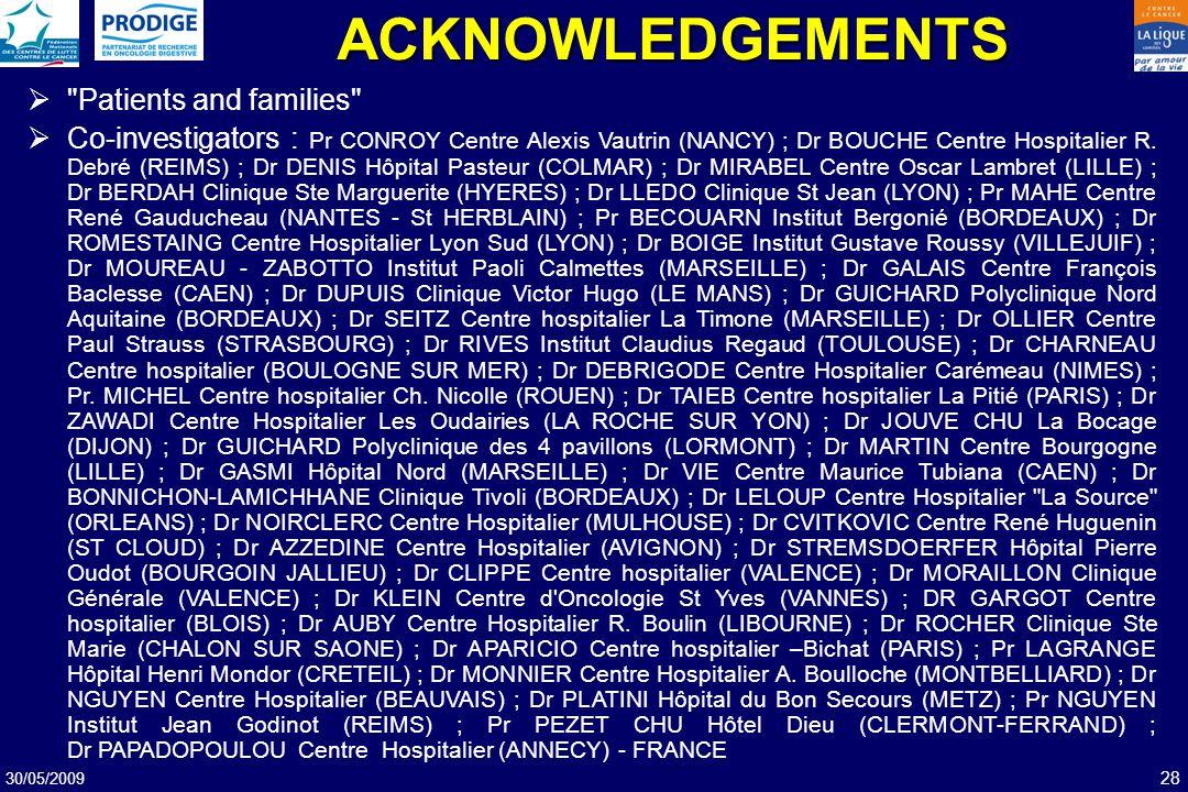 30/05/2009 28 ACKNOWLEDGEMENTS 