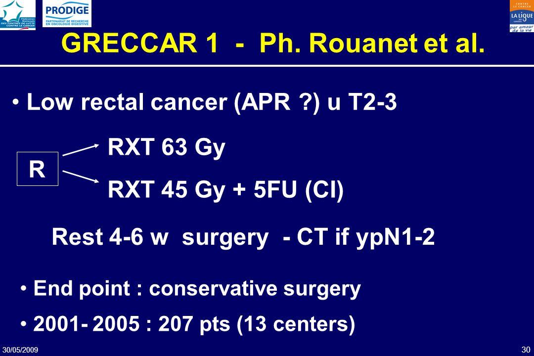 30/05/2009 30 GRECCAR 1 - Ph. Rouanet et al. Low rectal cancer (APR ?) u T2-3 R RXT 63 Gy RXT 45 Gy + 5FU (CI) Rest 4-6 w surgery - CT if ypN1-2 End p