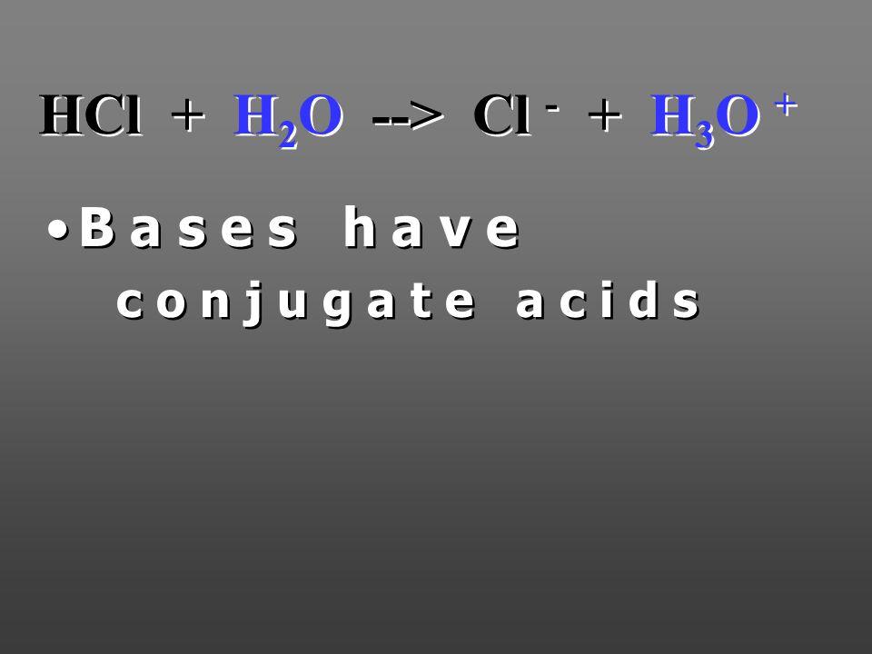 HCl + H 2 O --> Cl - + H 3 O + B a s e s h a v e c o n j u g a t e a c i d s B a s e s h a v e c o n j u g a t e a c i d s
