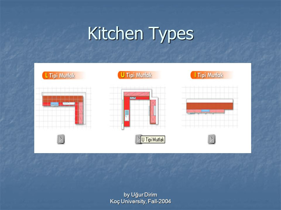 by Uğur Dirim Koç University, Fall-2004 Kitchen Types