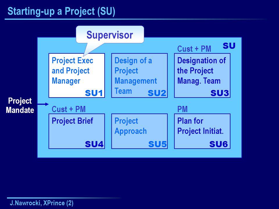 J.Nawrocki, XPrince (2) Project Mandate Customer name: …………………………………… Customer representative: ………………………….