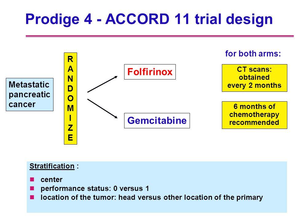 Prodige 4 - ACCORD 11 trial design Stratification : center performance status: 0 versus 1 location of the tumor: head versus other location of the pri