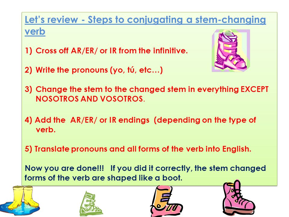 Let's review - Steps to conjugating a stem-changing verb 1)Cross off AR/ER/ or IR from the infinitive. 2)Write the pronouns (yo, tú, etc…) 3)Change th
