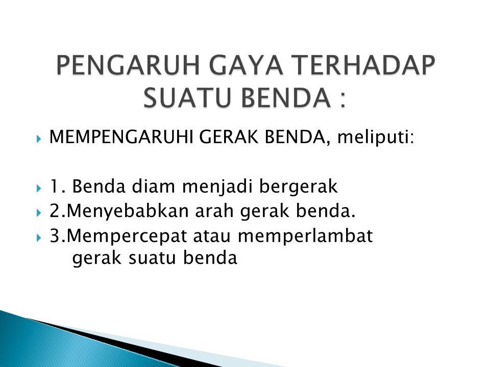  MEMPENGARUHI GERAK BENDA, meliputi:  1.