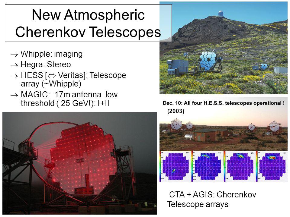  Whipple: imaging  Hegra: Stereo  HESS [  Veritas]: Telescope array (~Whipple)  MAGIC: 17m antenna low threshold ( 25 GeV!): I+II (2003) New Atm
