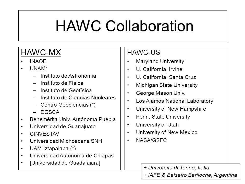 HAWC Collaboration HAWC-MX INAOE UNAM: –Instituto de Astronomía –Instituto de Física –Instituto de Geofísica –Instituto de Ciencias Nucleares –Centro