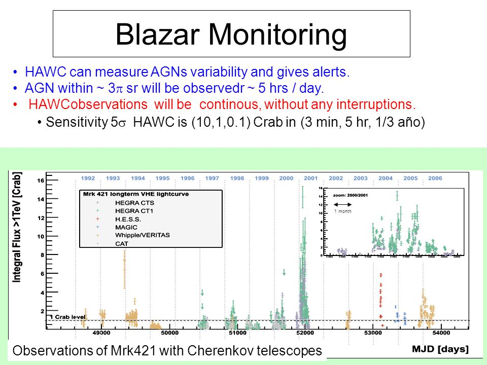Blazar Monitoring HAWC can measure AGNs variability and gives alerts.