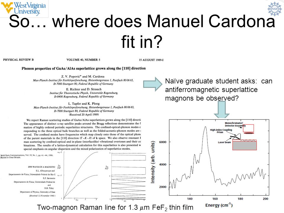So… where does Manuel Cardona fit in? Naïve graduate student asks: can antiferromagnetic superlattice magnons be observed? Two-magnon Raman line for 1