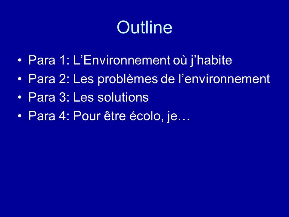 Outline Para 1: L'Environnement où j'habite Para 2: Les problèmes de l'environnement Para 3: Les solutions Para 4: Pour être écolo, je…