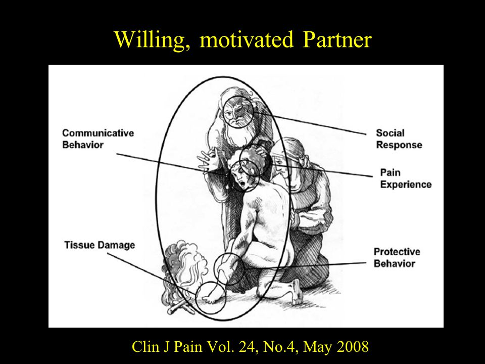 Sensory EvaluativeAffective Components of Persistent Pain Control not Cure