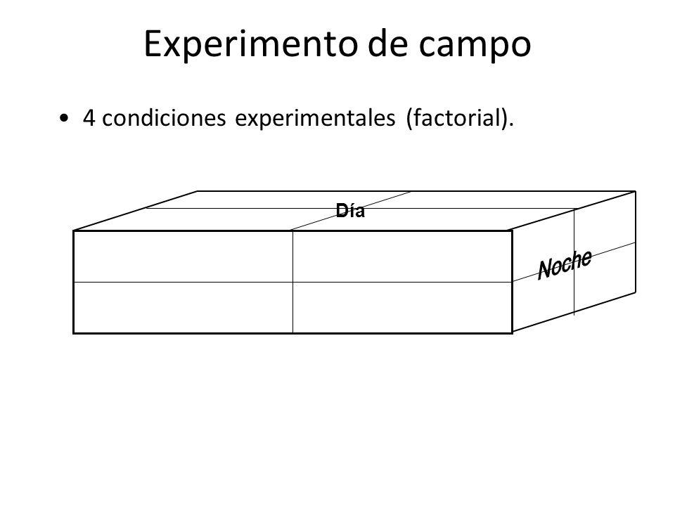 Experimento de campo 4 condiciones experimentales (factorial).