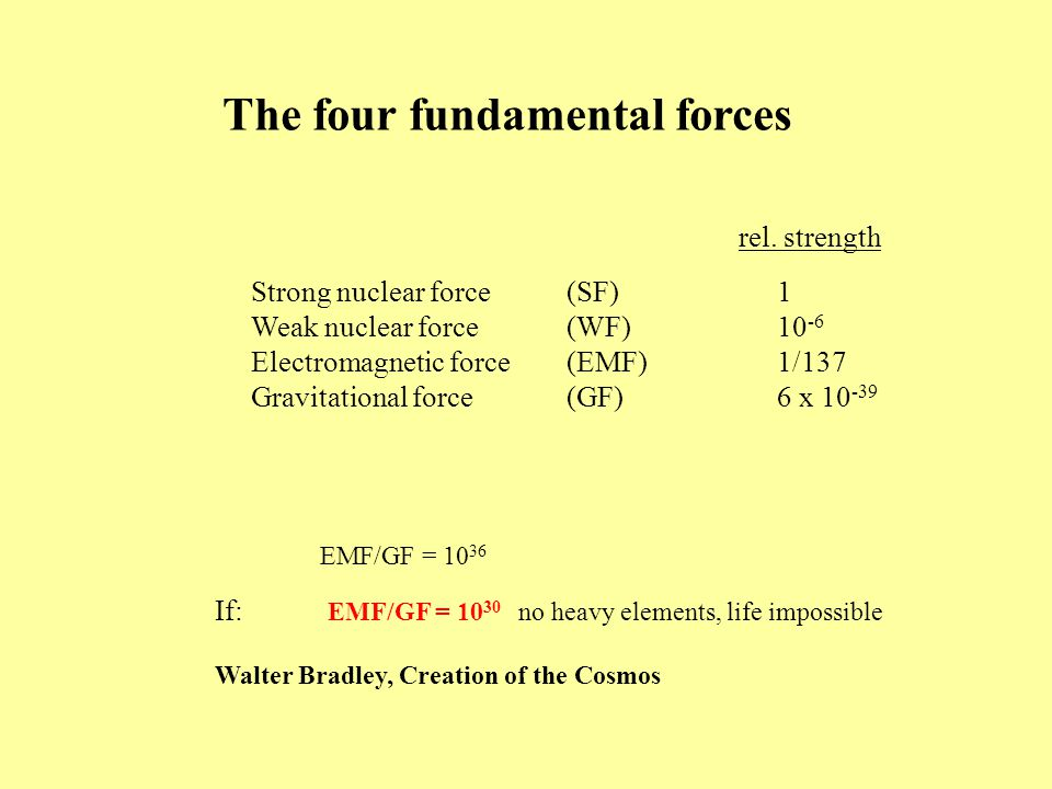 The four fundamental forces Strong nuclear force(SF)1 Weak nuclear force(WF)10 -6 Electromagnetic force(EMF)1/137 Gravitational force(GF)6 x 10 -39 EMF/GF = 10 36 If: EMF/GF = 10 30 no heavy elements, life impossible Walter Bradley, Creation of the Cosmos rel.