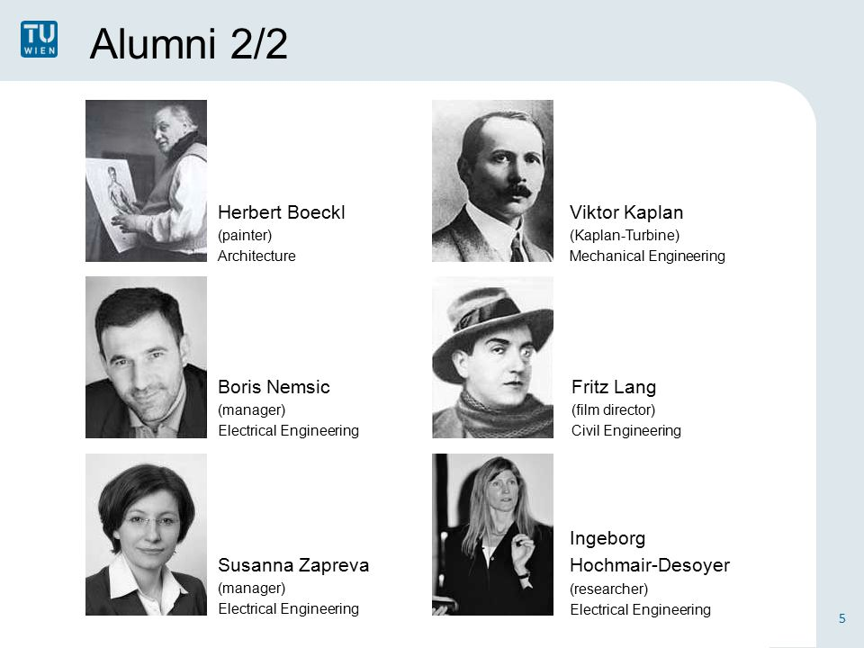 Alumni 2/2 Herbert Boeckl (painter) Architecture Viktor Kaplan (Kaplan-Turbine) Mechanical Engineering Boris Nemsic (manager) Electrical Engineering Fritz Lang (film director) Civil Engineering Susanna Zapreva (manager) Electrical Engineering Ingeborg Hochmair-Desoyer (researcher) Electrical Engineering 5