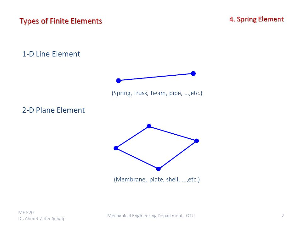 1-D Line Element (Spring, truss, beam, pipe,...,etc.) 2-D Plane Element (Membrane, plate, shell,...,etc.) Types of Finite Elements ME 520 Dr.
