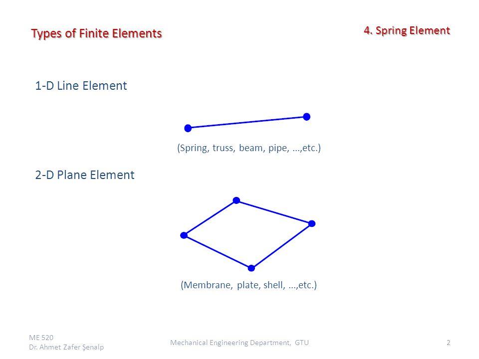 3-D Solid Element (3-D fields - temperature, displacement, stress, flow velocity,...,etc.) Types of Finite Elements ME 520 Dr.