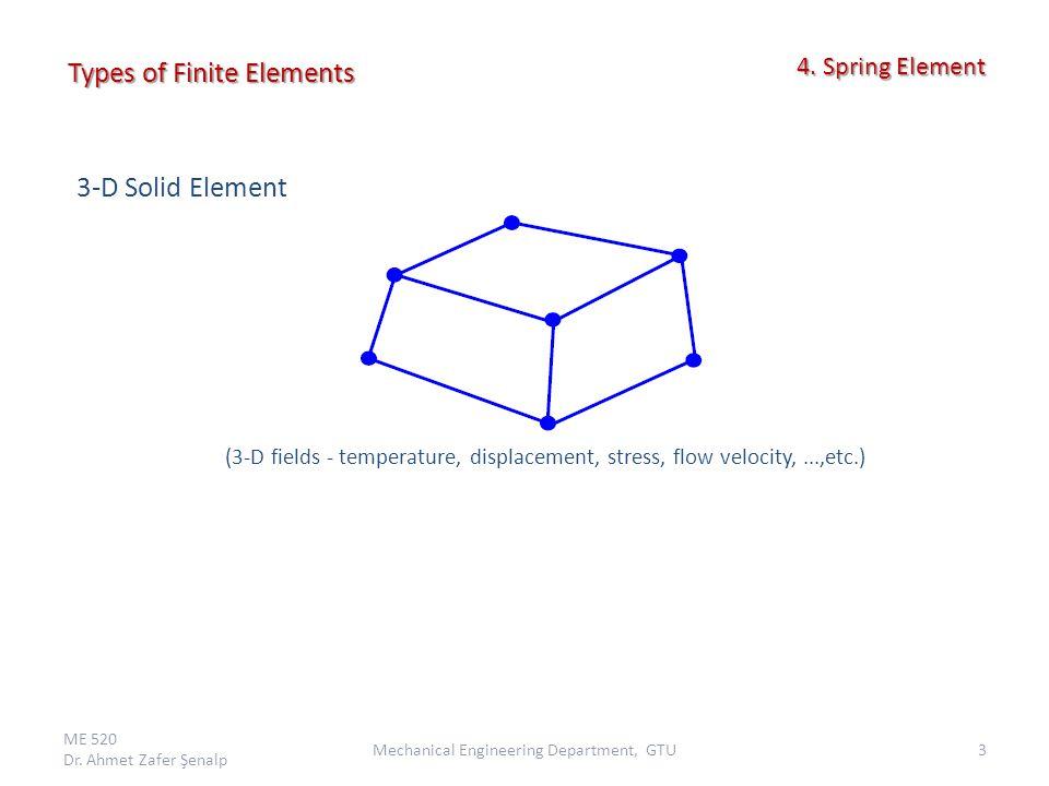 One Spring Element: Two nodes: i, j Nodal displacements: u i, u j (in, m, mm) Nodal forces: f i, f j (lb, Newton) Spring constant (stiffness): k (lb/in, N/m, N/mm) Spring force-displacement relationship: Spring Element ME 520 Dr.