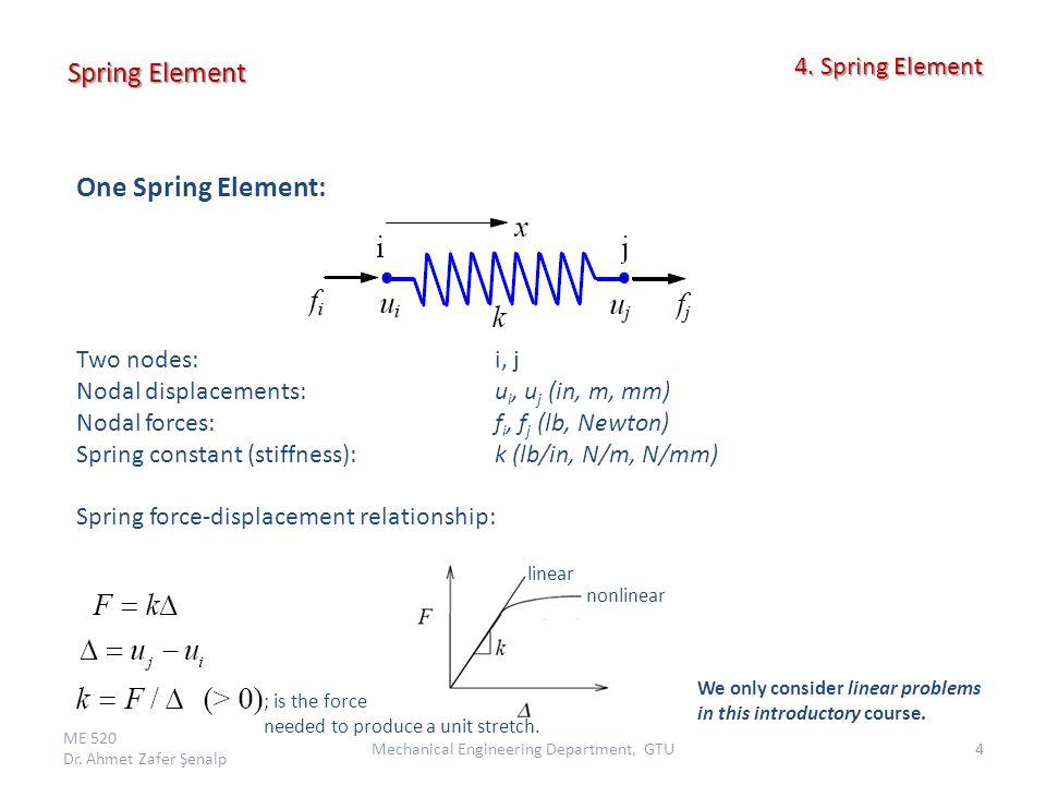 Example 2 ME 520 Dr.Ahmet Zafer Şenalp 15Mechanical Engineering Department, GTU 4.
