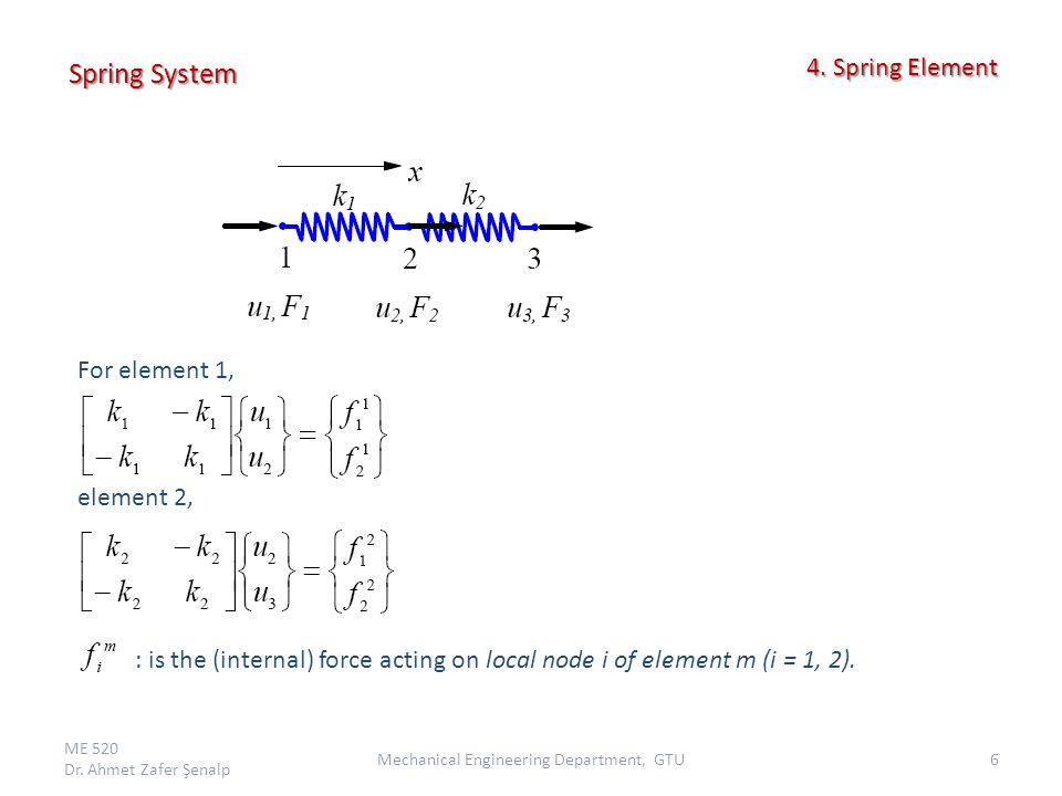 Spring System ME 520 Dr. Ahmet Zafer Şenalp 6Mechanical Engineering Department, GTU 4.