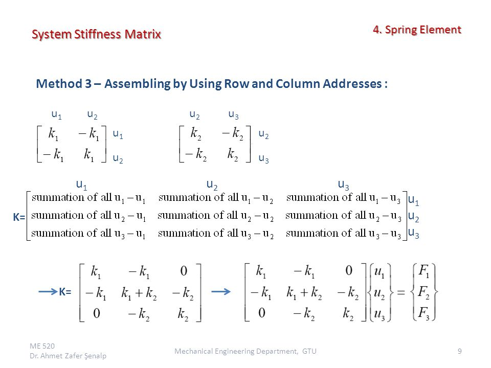 System Stiffness Matrix ME 520 Dr. Ahmet Zafer Şenalp 9Mechanical Engineering Department, GTU 4.