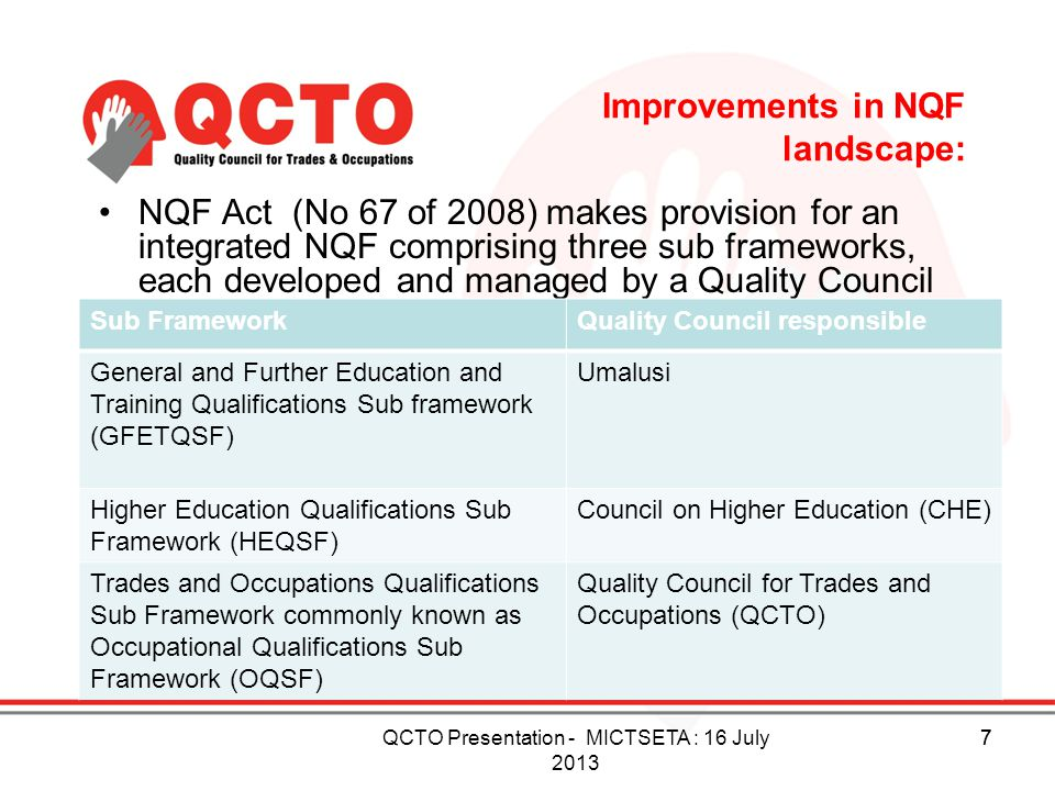 Improvements in NQF landscape: NQF Act (No 67 of 2008) makes provision for an integrated NQF comprising three sub frameworks, each developed and manag